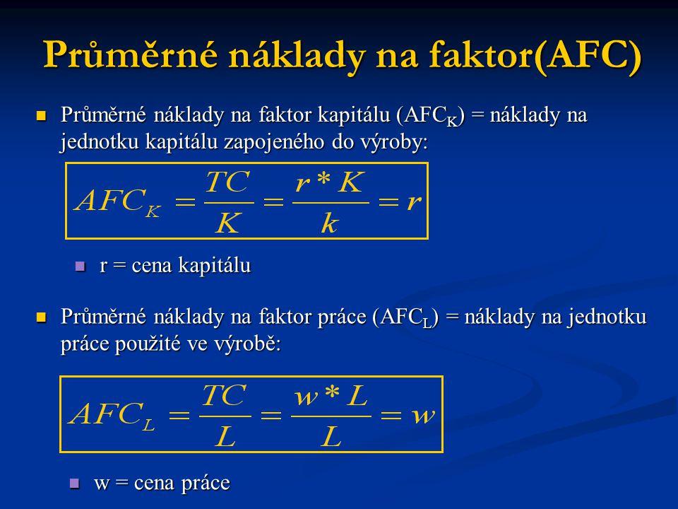 Průměrné náklady na faktor(AFC)