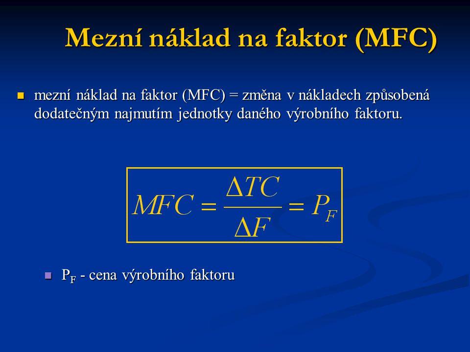 Mezní náklad na faktor (MFC)