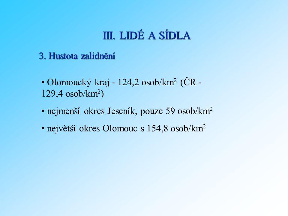 III. LIDÉ A SÍDLA 3. Hustota zalidnění