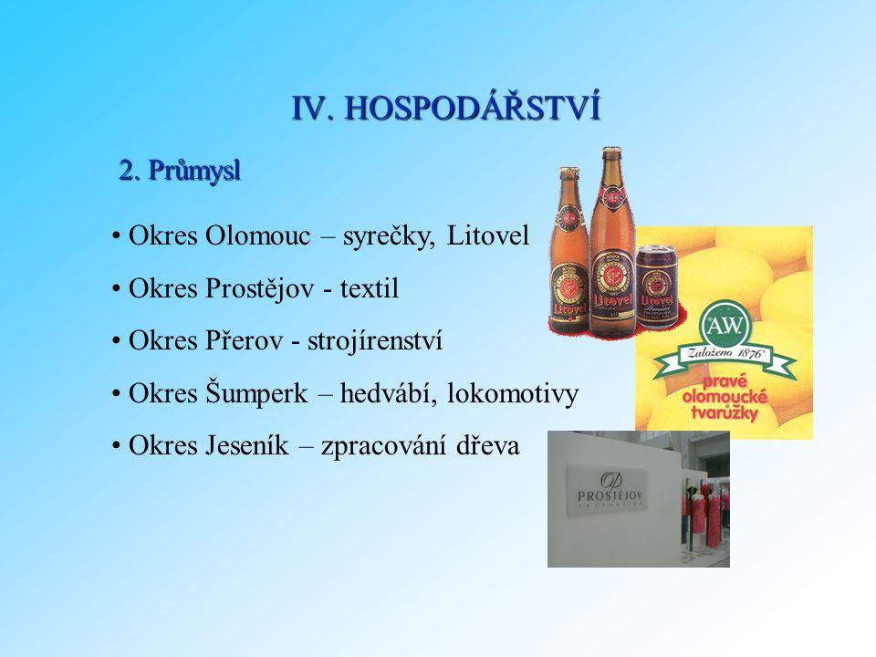 IV. HOSPODÁŘSTVÍ 2. Průmysl Okres Olomouc – syrečky, Litovel