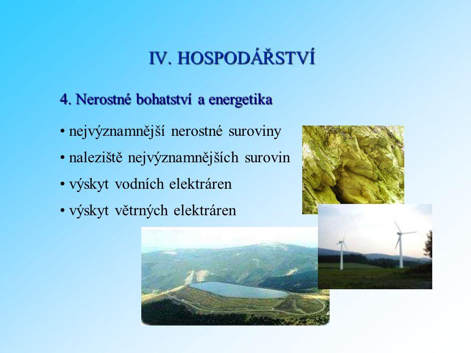 IV. HOSPODÁŘSTVÍ 4. Nerostné bohatství a energetika