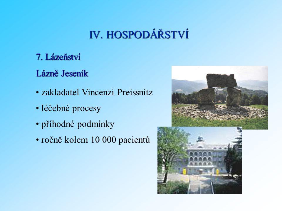 IV. HOSPODÁŘSTVÍ 7. Lázeňství Lázně Jeseník