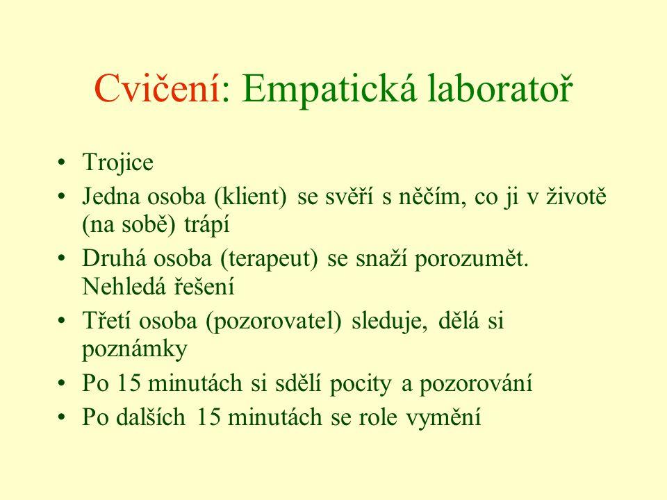 Cvičení: Empatická laboratoř