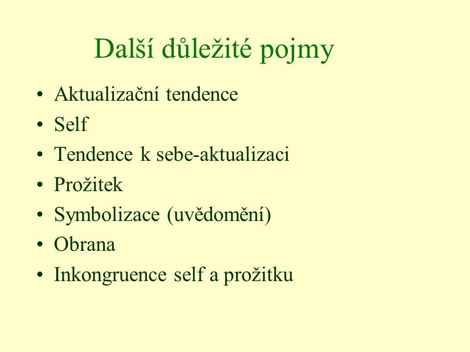 Další důležité pojmy Aktualizační tendence Self