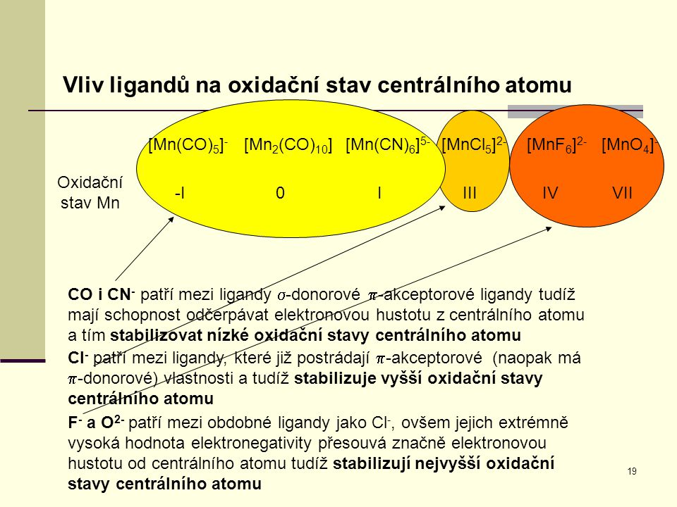 Vliv ligandů na oxidační stav centrálního atomu