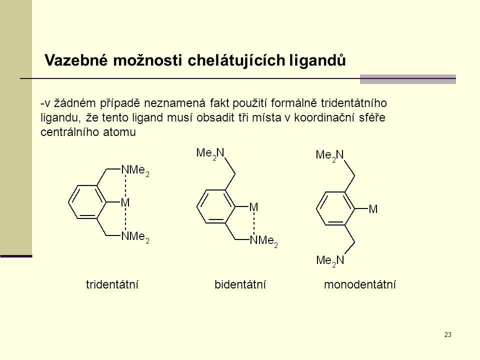 Vazebné možnosti chelátujících ligandů