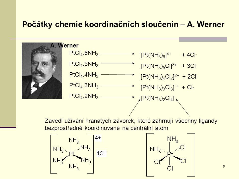 Počátky chemie koordinačních sloučenin – A. Werner