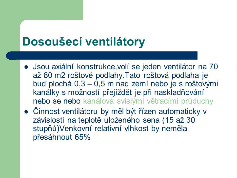 Dosoušecí ventilátory