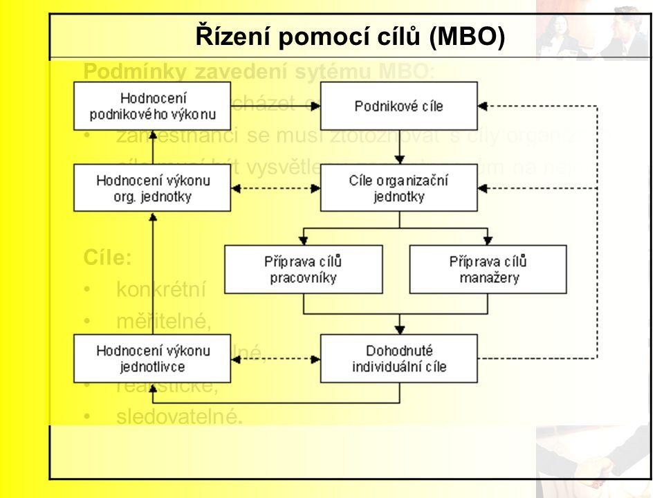 Řízení pomocí cílů (MBO)