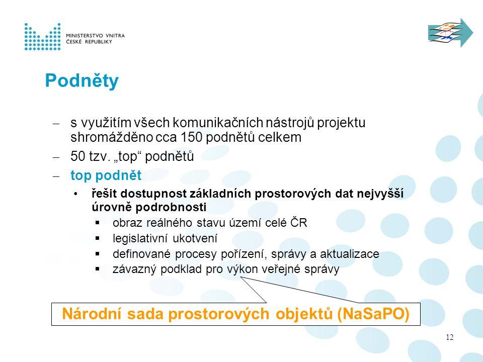 Národní sada prostorových objektů (NaSaPO)