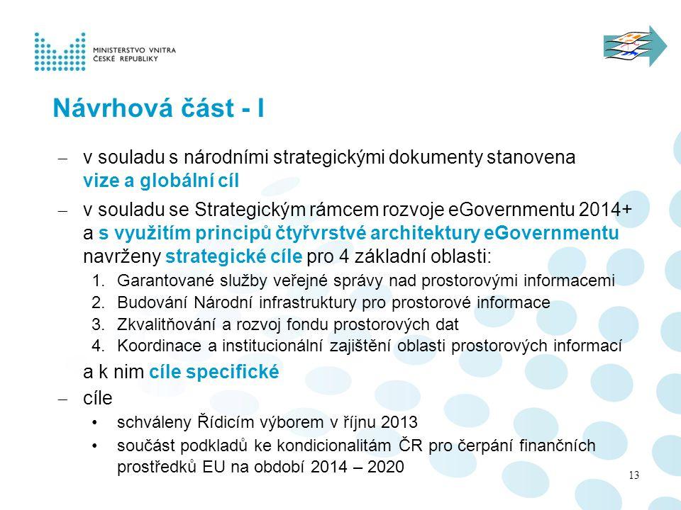 Návrhová část - I v souladu s národními strategickými dokumenty stanovena vize a globální cíl.