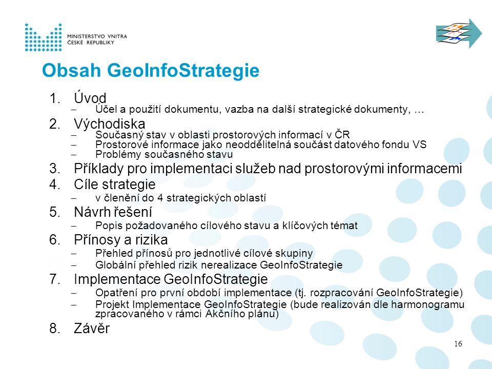 Obsah GeoInfoStrategie