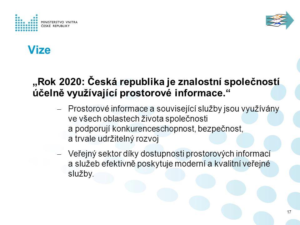 """Vize """"Rok 2020: Česká republika je znalostní společností účelně využívající prostorové informace."""