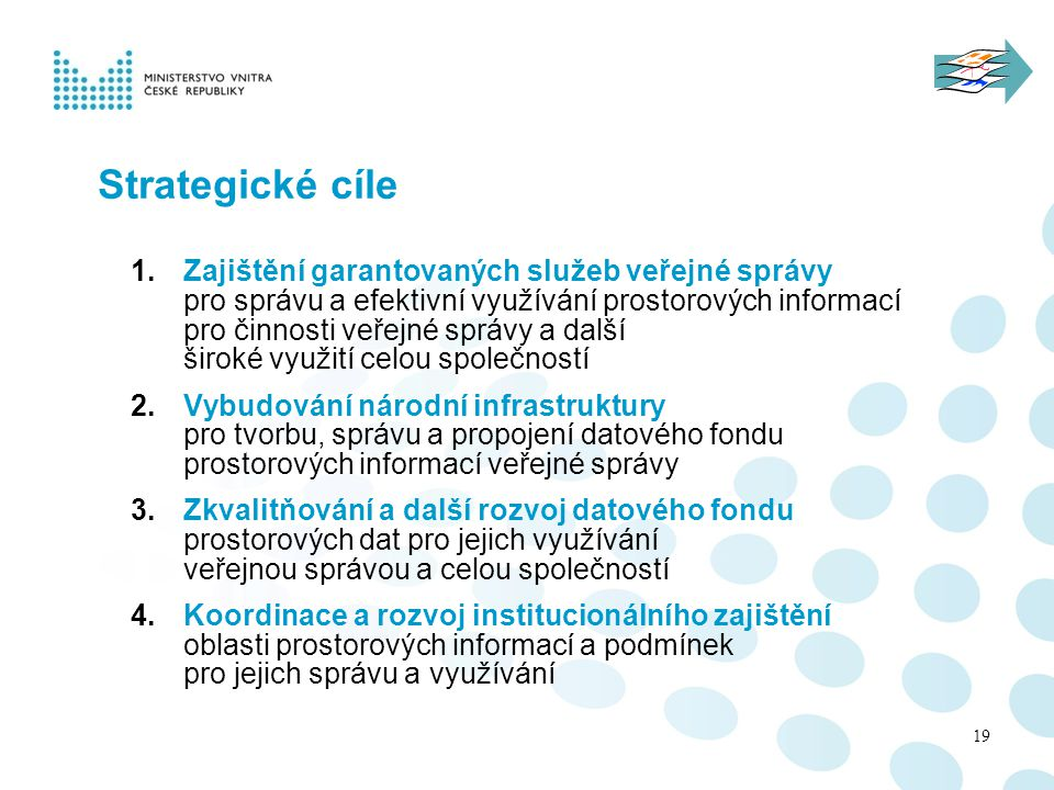 Strategické cíle
