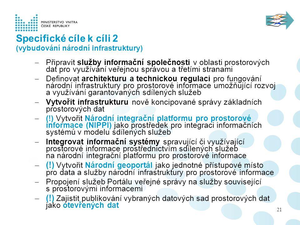 Specifické cíle k cíli 2 (vybudování národní infrastruktury)