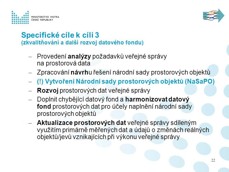 Specifické cíle k cíli 3 (zkvalitňování a další rozvoj datového fondu)