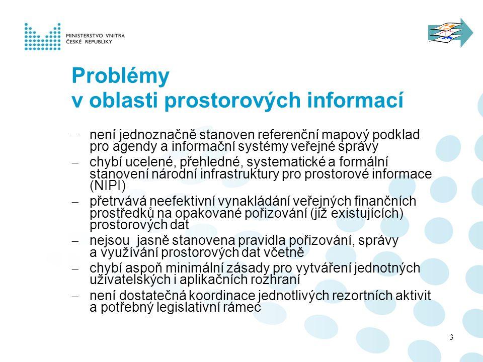Problémy v oblasti prostorových informací