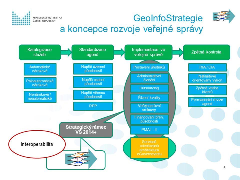 GeoInfoStrategie a koncepce rozvoje veřejné správy