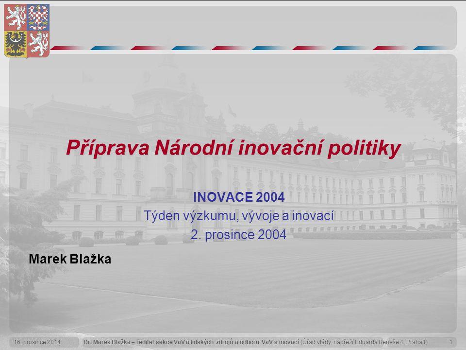 Příprava Národní inovační politiky