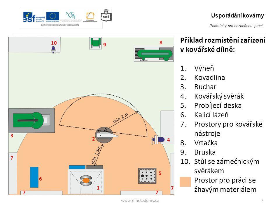 Příklad rozmístění zařízení v kovářské dílně: