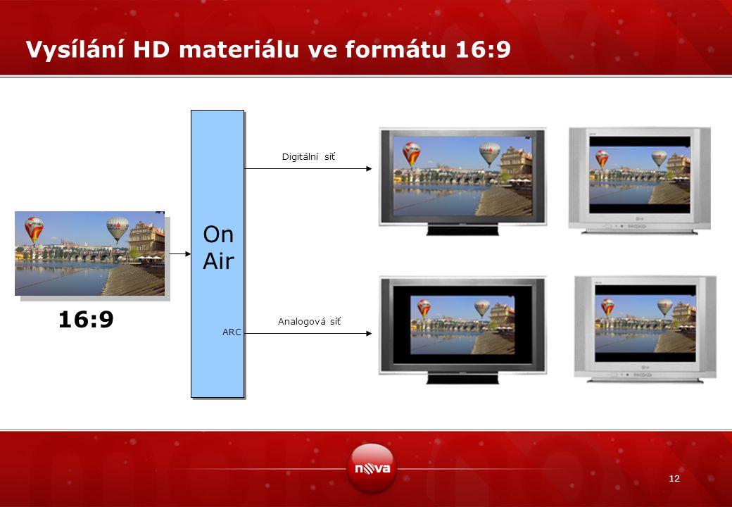 Vysílání HD materiálu ve formátu 16:9