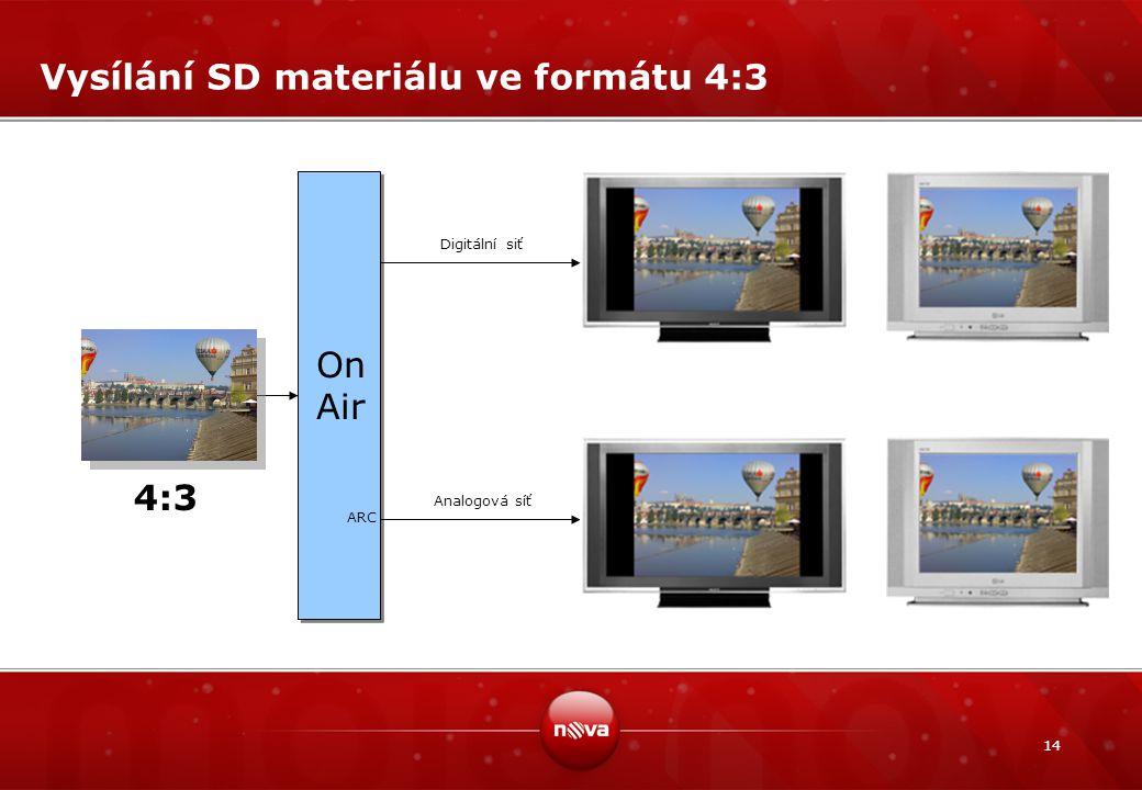 Vysílání SD materiálu ve formátu 4:3