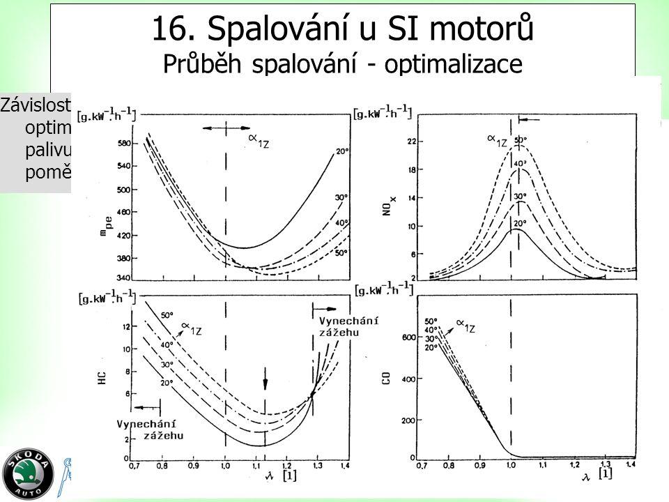 16. Spalování u SI motorů Průběh spalování - optimalizace
