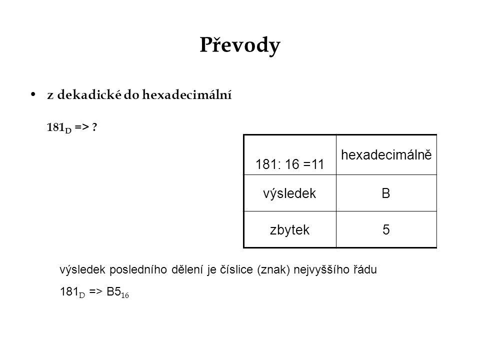 Převody z dekadické do hexadecimální 181: 16 =11 hexadecimálně