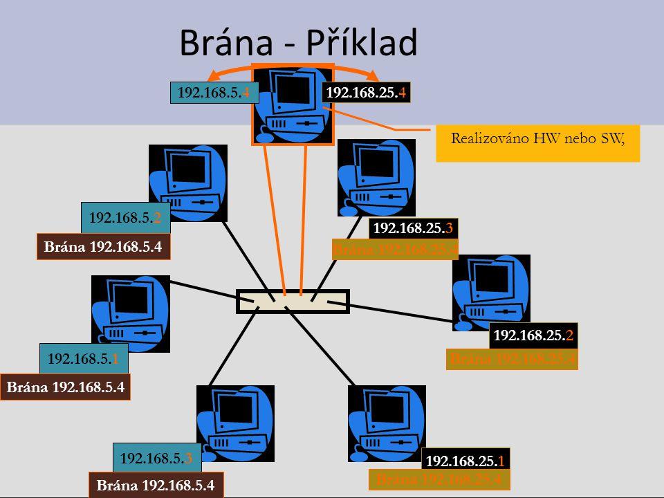 Brána - Příklad 192.168.5.4 192.168.25.4 Realizováno HW nebo SW,