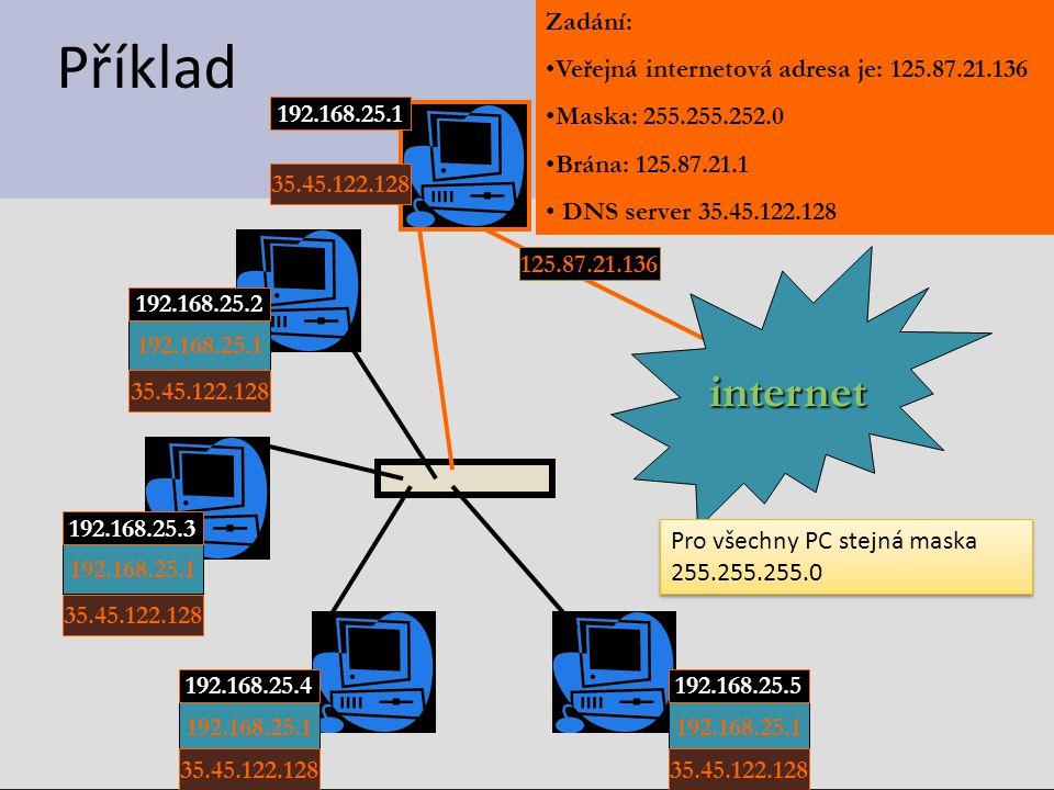 Příklad internet Zadání: Veřejná internetová adresa je: 125.87.21.136