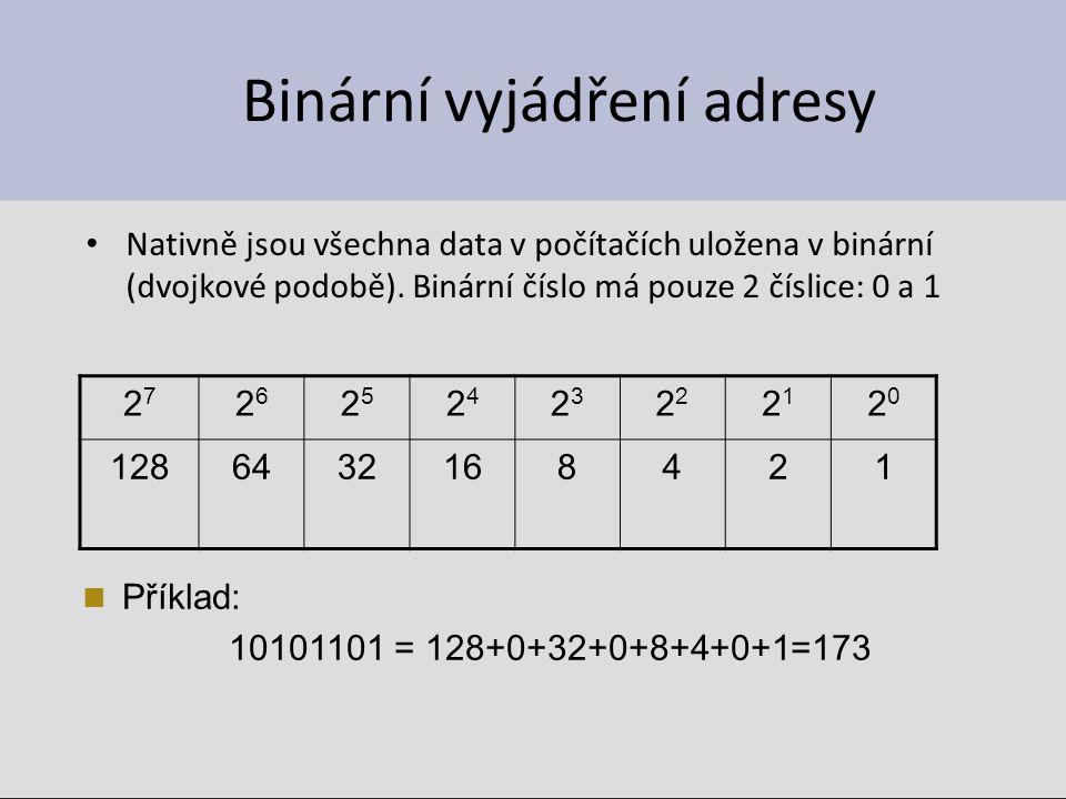 Binární vyjádření adresy