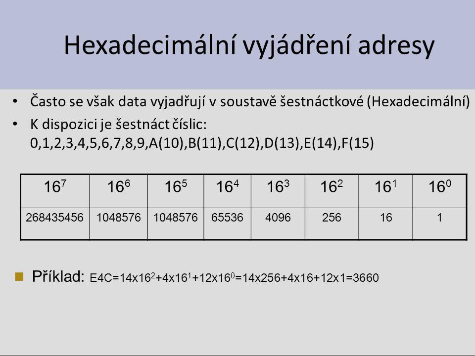 Hexadecimální vyjádření adresy