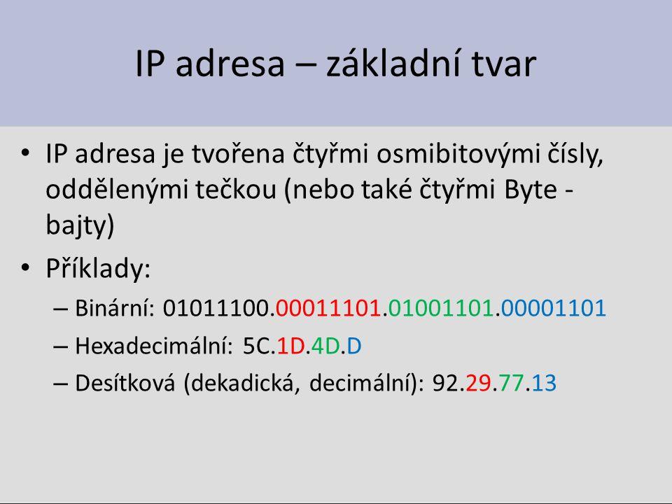 IP adresa – základní tvar