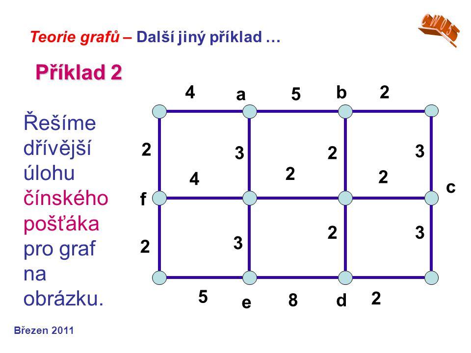 Příklad 2 Řešíme dřívější úlohu čínského pošťáka pro graf na obrázku.