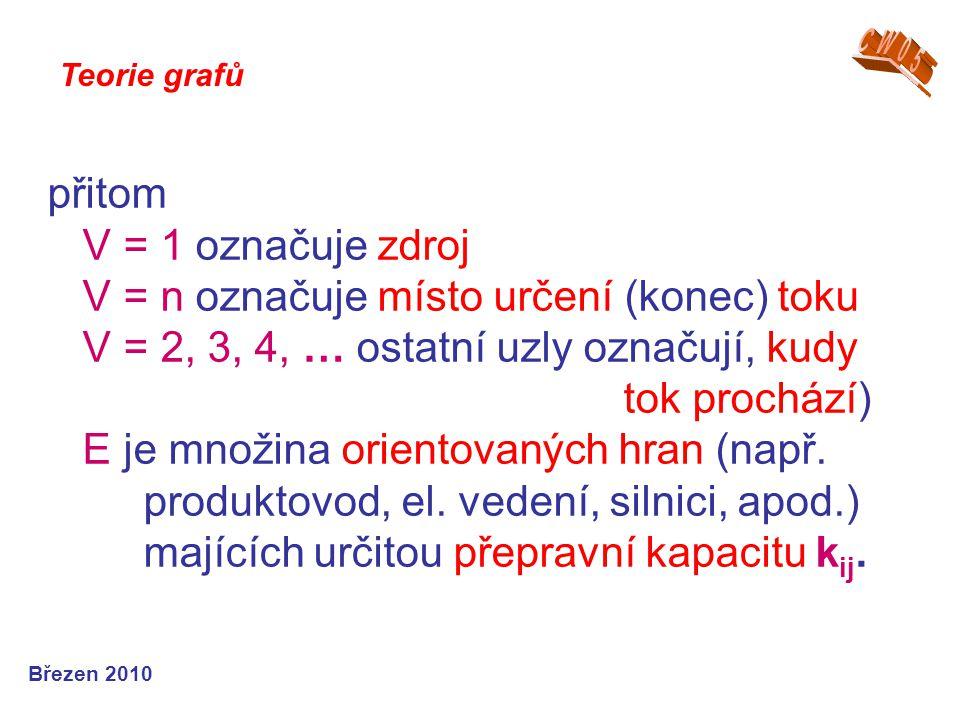 CW05 Teorie grafů.