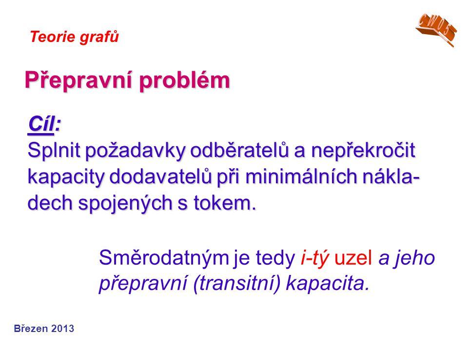 CW05 Teorie grafů. Přepravní problém.