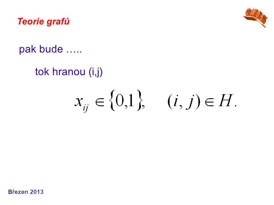 CW05 Teorie grafů pak bude ….. tok hranou (i,j) Březen 2013