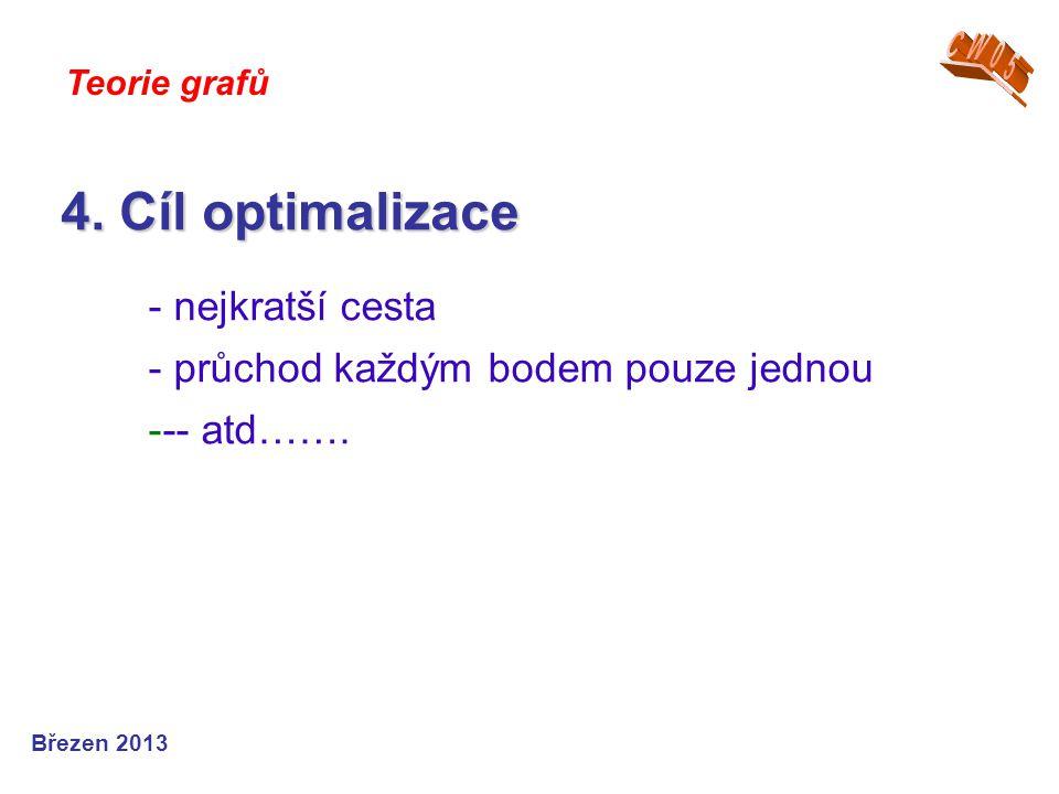 4. Cíl optimalizace - nejkratší cesta