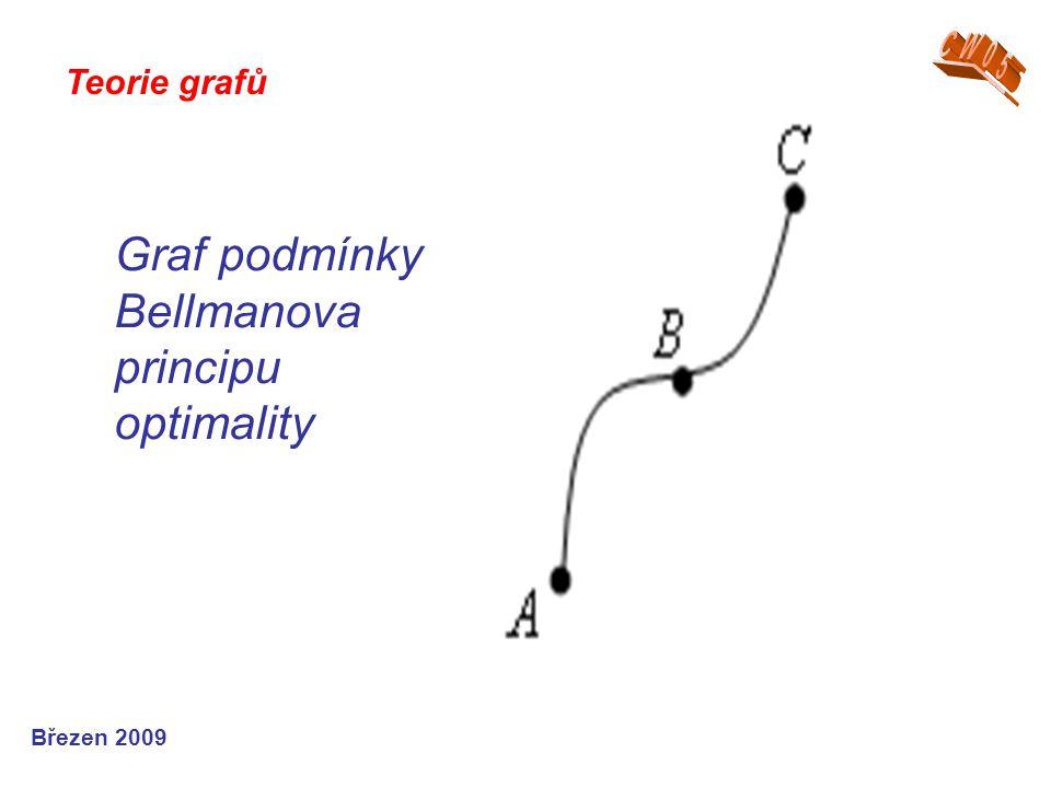 Graf podmínky Bellmanova principu optimality