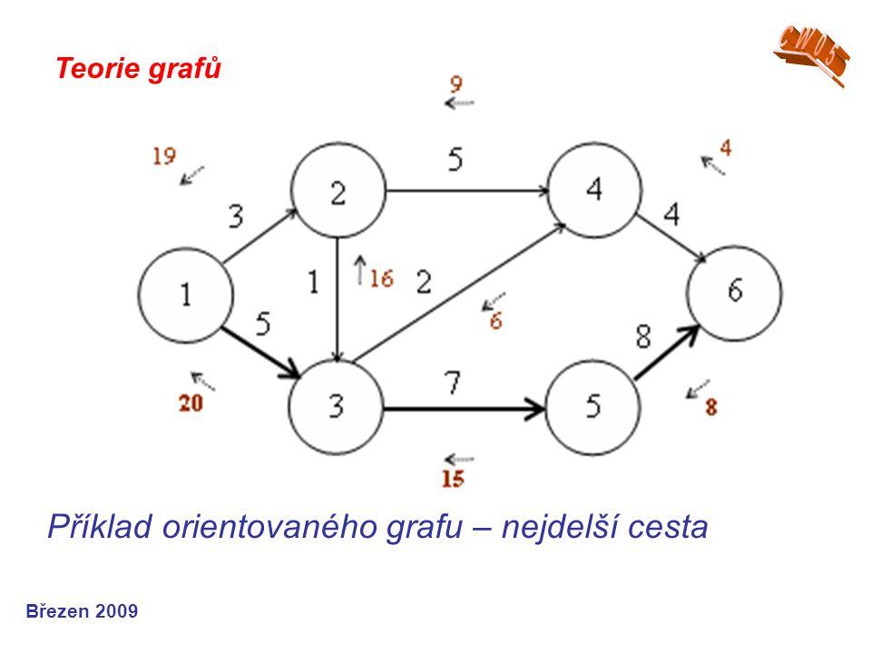 Příklad orientovaného grafu – nejdelší cesta