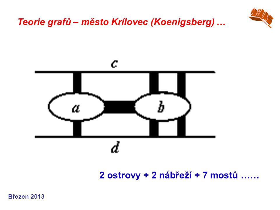 Teorie grafů – město Krílovec (Koenigsberg) …