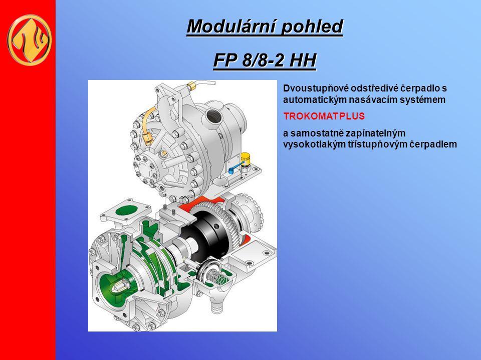 Modulární pohled FP 8/8-2 HH