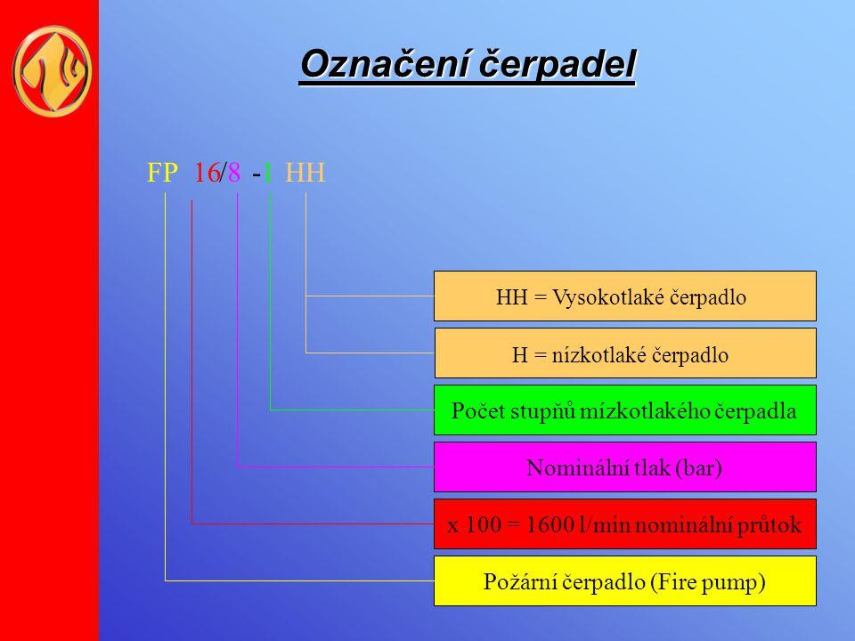 Označení čerpadel FP 16 /8 -1 HH Počet stupňů mízkotlakého čerpadla