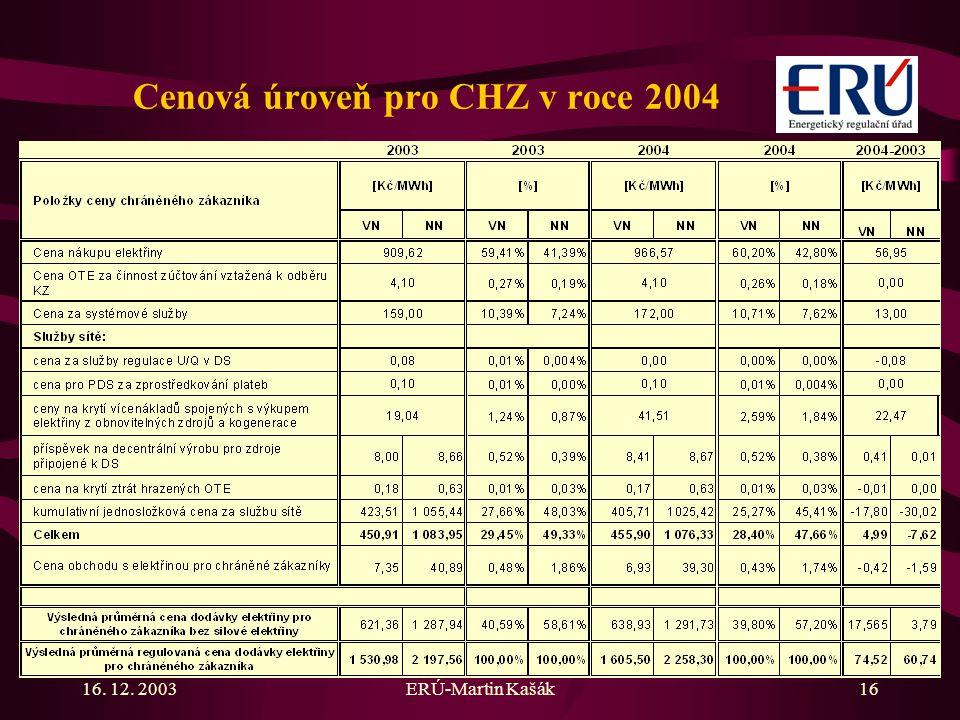 Cenová úroveň pro CHZ v roce 2004