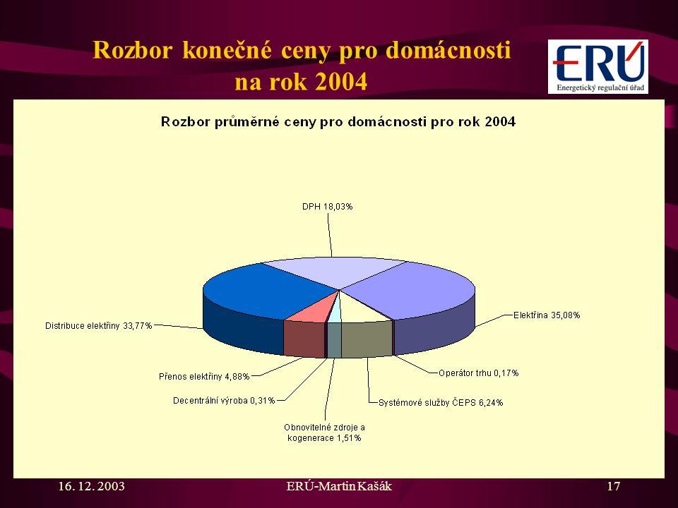 Rozbor konečné ceny pro domácnosti na rok 2004
