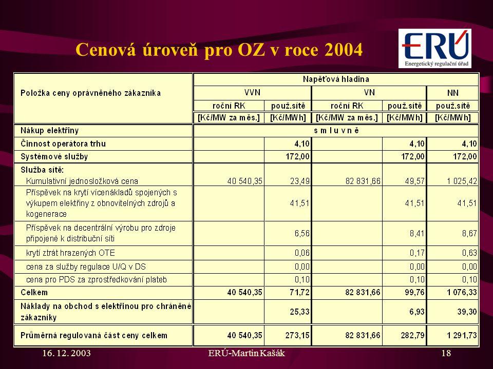 Cenová úroveň pro OZ v roce 2004
