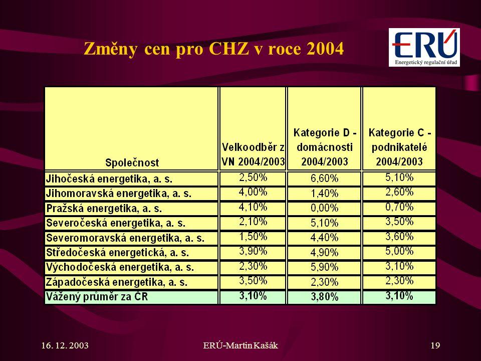 Změny cen pro CHZ v roce 2004 16. 12. 2003 ERÚ-Martin Kašák