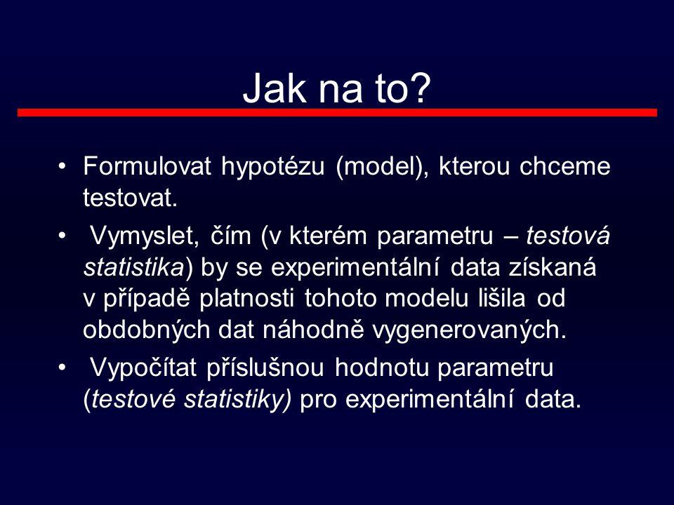 Jak na to Formulovat hypotézu (model), kterou chceme testovat.