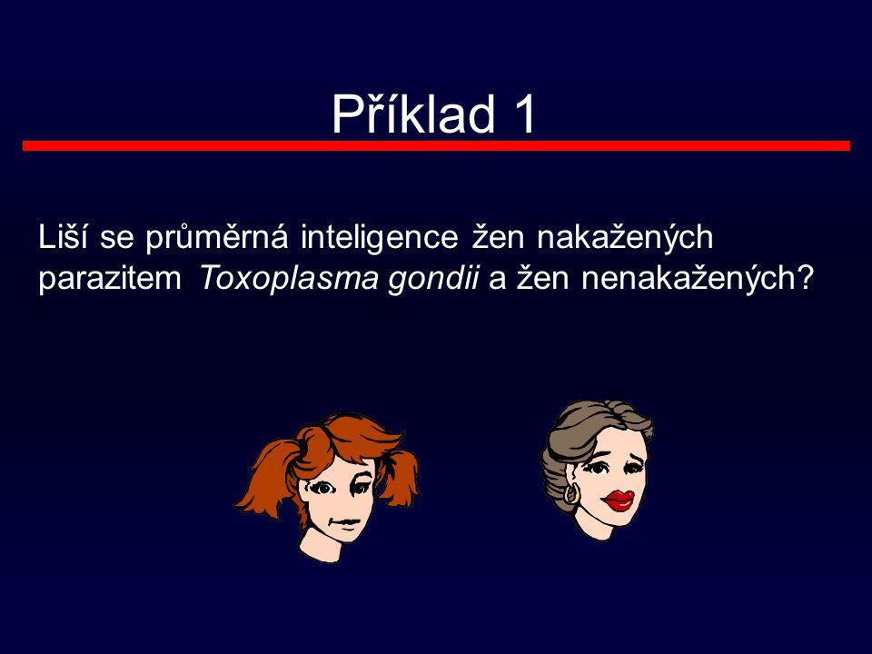 Příklad 1 Liší se průměrná inteligence žen nakažených