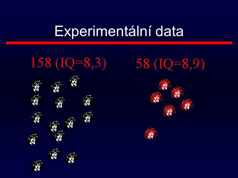 Experimentální data